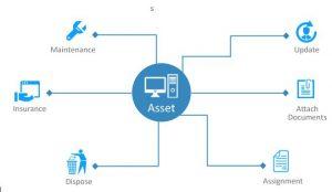 Impax's Hardcat Asset Management System - Impax Business